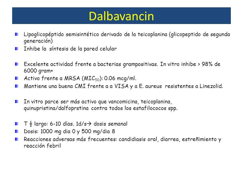 Dalbavancin Lipoglicopéptido semisintético derivado de la teicoplanina (glicopeptido de segunda generación)
