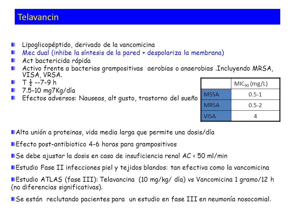 Telavancin Lipoglicopéptido, derivado de la vancomicina
