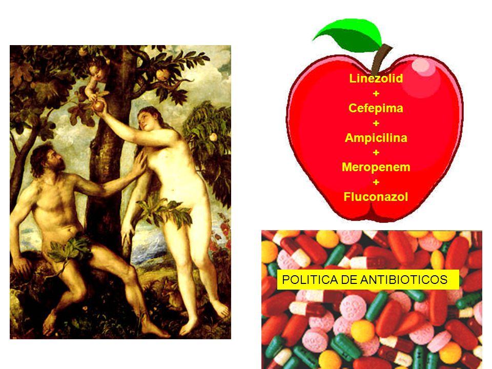 Linezolid + Cefepima Ampicilina Meropenem Fluconazol POLITICA DE ANTIBIOTICOS