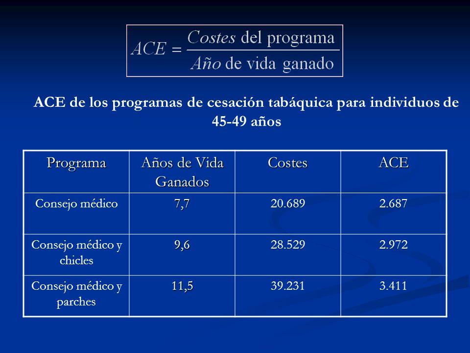 ACE de los programas de cesación tabáquica para individuos de 45-49 años