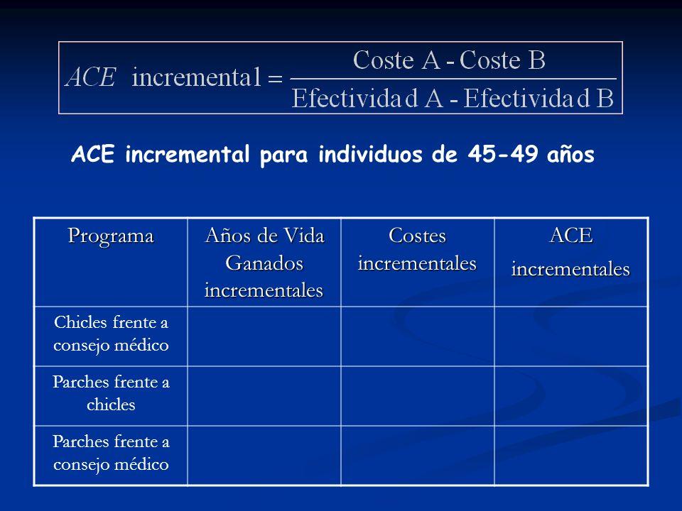 ACE incremental para individuos de 45-49 años Programa