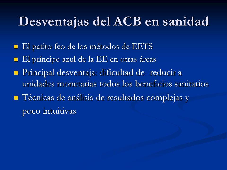 Desventajas del ACB en sanidad
