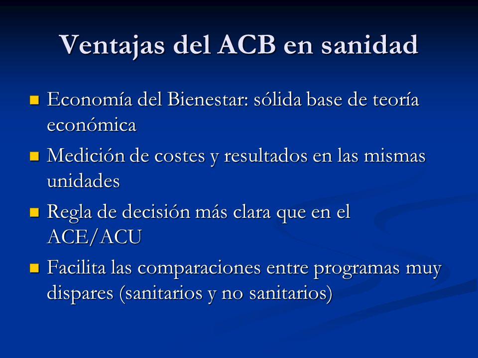 Ventajas del ACB en sanidad