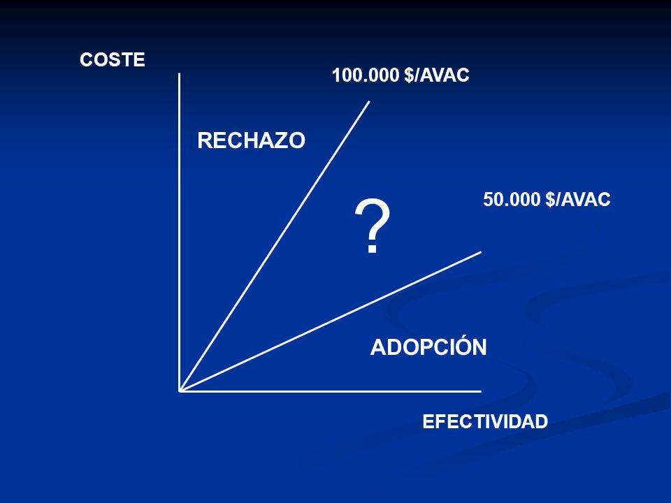 COSTE 100.000 $/AVAC RECHAZO 50.000 $/AVAC ADOPCIÓN EFECTIVIDAD