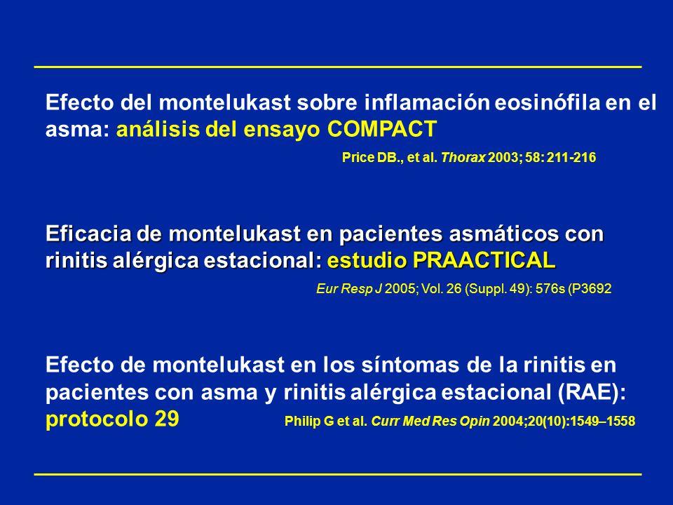 Efecto del montelukast sobre inflamación eosinófila en el asma: análisis del ensayo COMPACT