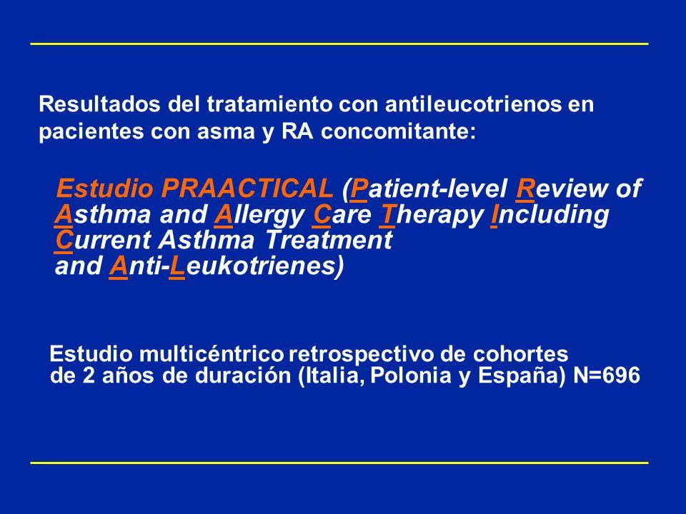 Resultados del tratamiento con antileucotrienos en