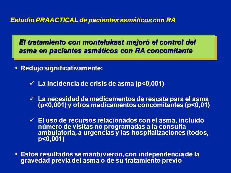 Estudio PRAACTICAL de pacientes asmáticos con RA