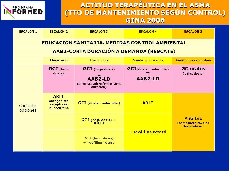 ACTITUD TERAPÉUTICA EN EL ASMA (TTO DE MANTENIMIENTO SEGÚN CONTROL)