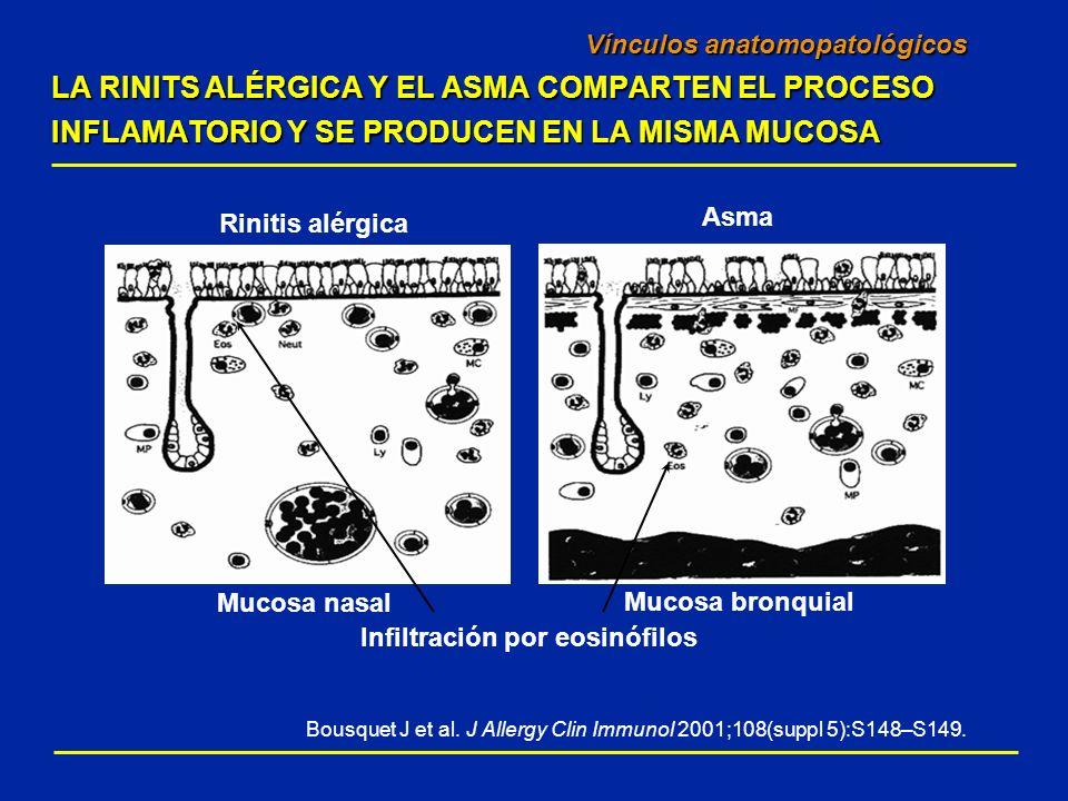 Infiltración por eosinófilos
