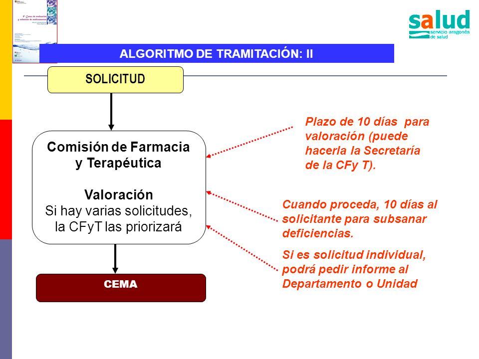 ALGORITMO DE TRAMITACIÓN: II