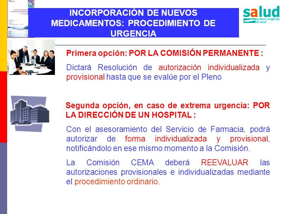 INCORPORACIÓN DE NUEVOS MEDICAMENTOS: PROCEDIMIENTO DE URGENCIA