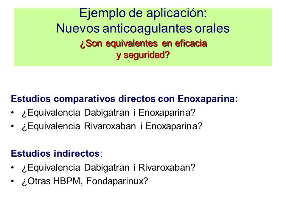 Ejemplo de aplicación: Nuevos anticoagulantes orales ¿Son equivalentes en eficacia y seguridad