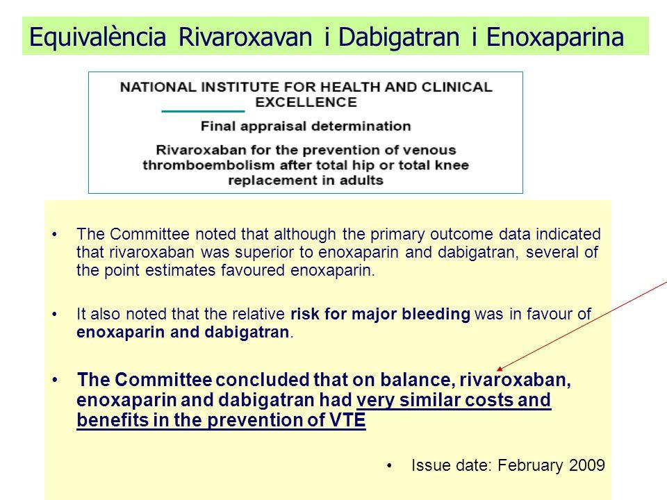 Equivalència Rivaroxavan i Dabigatran i Enoxaparina