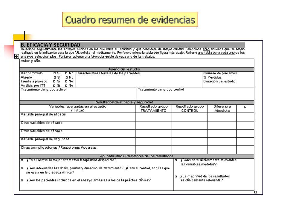 Cuadro resumen de evidencias