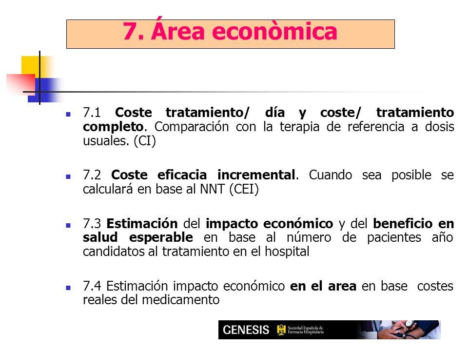 7. Área econòmica 7.1 Coste tratamiento/ día y coste/ tratamiento completo. Comparación con la terapia de referencia a dosis usuales. (CI)