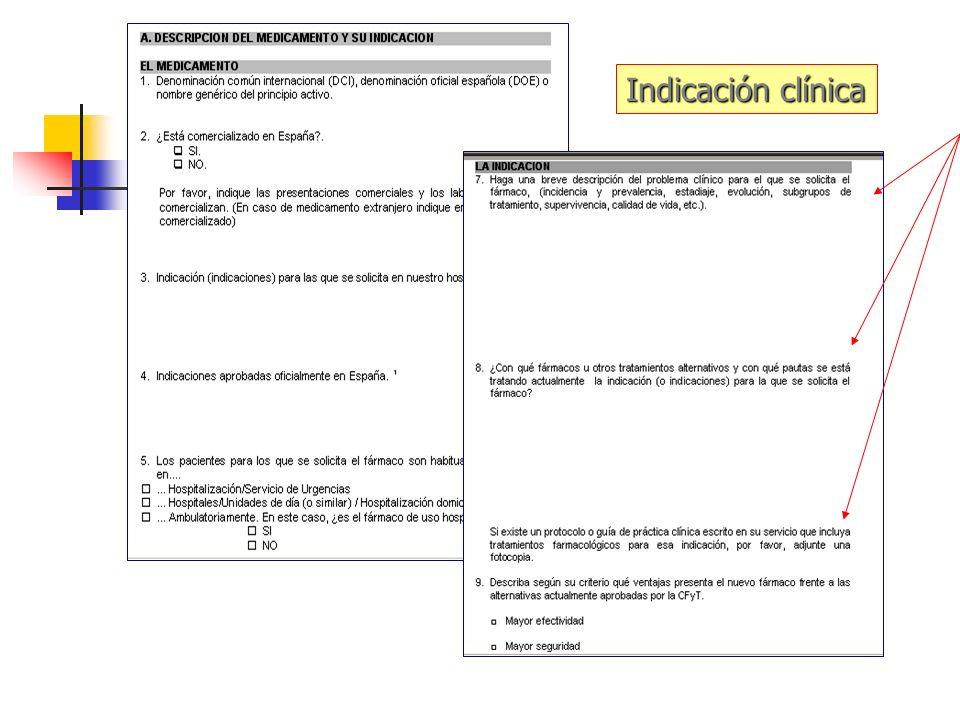 Indicación clínica