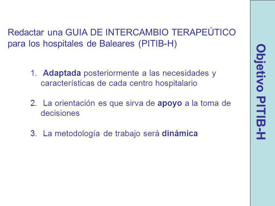 Redactar una GUIA DE INTERCAMBIO TERAPEÚTICO para los hospitales de Baleares (PITIB-H)