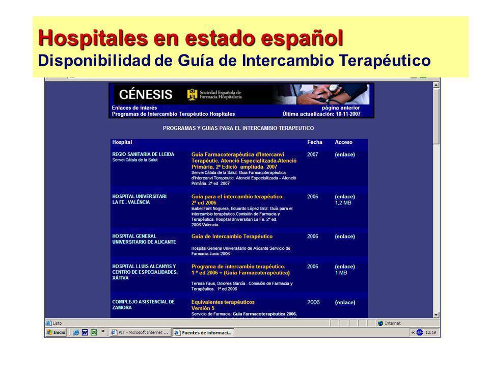 Hospitales en estado español