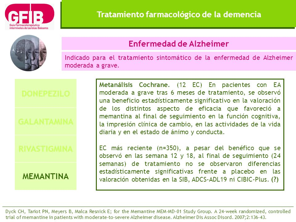 Tratamiento farmacológico de la demencia Enfermedad de Alzheimer