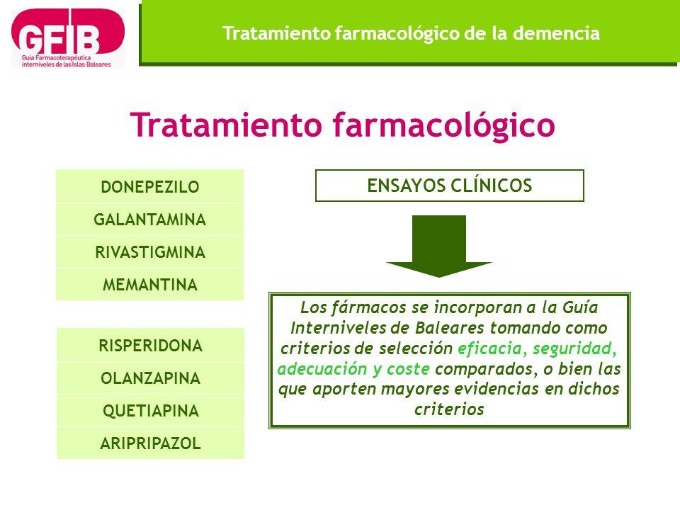 Tratamiento farmacológico de la demencia Tratamiento farmacológico