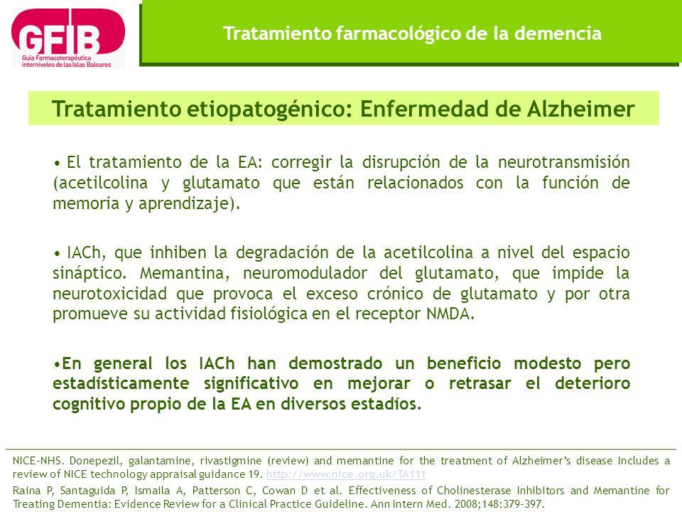 Tratamiento etiopatogénico: Enfermedad de Alzheimer