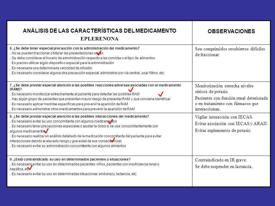 ANÁLISIS DE LAS CARACTERÍSTICAS DEL MEDICAMENTO