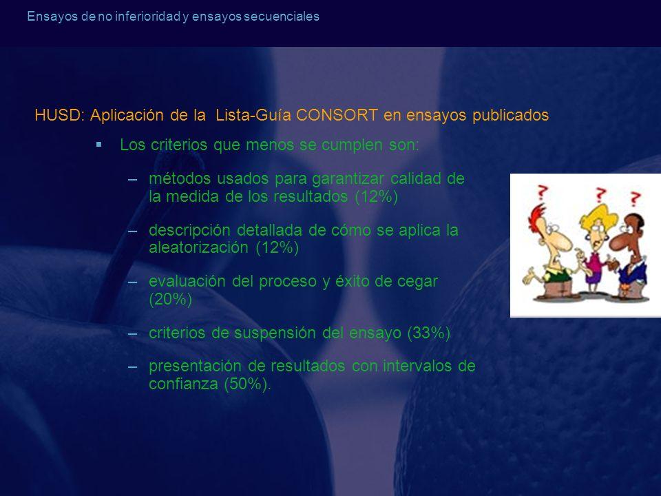 HUSD: Aplicación de la Lista-Guía CONSORT en ensayos publicados