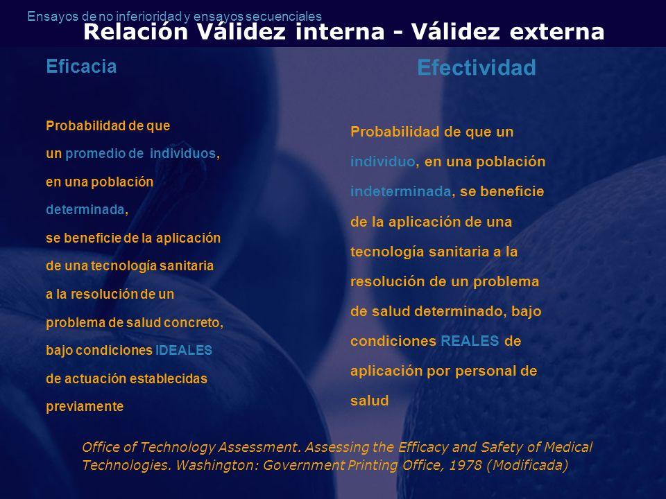 Relación Válidez interna - Válidez externa