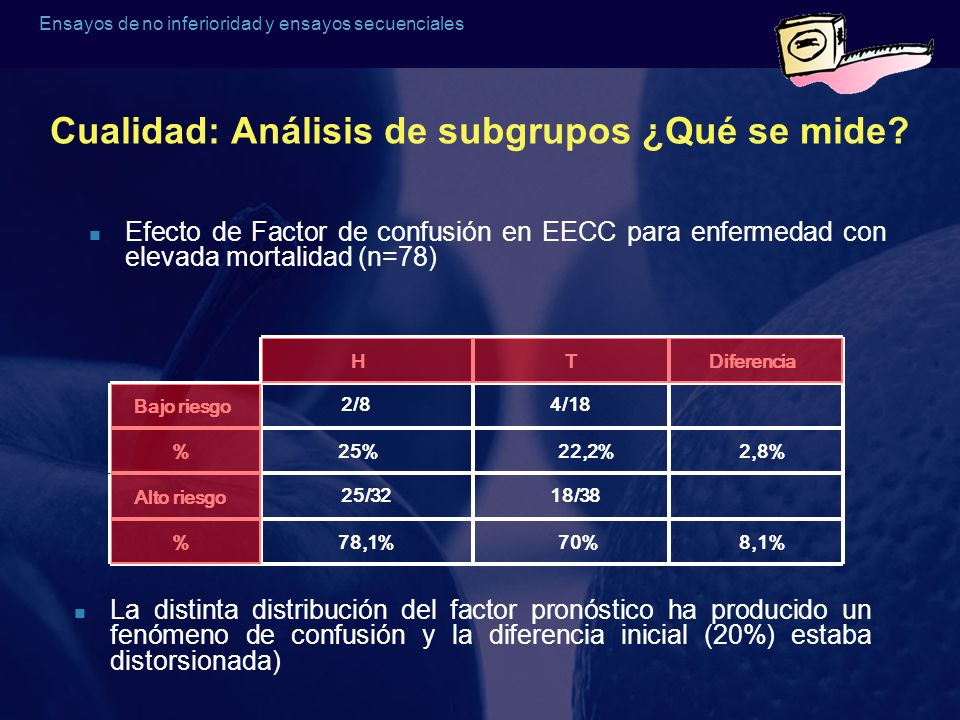 Cualidad: Análisis de subgrupos ¿Qué se mide