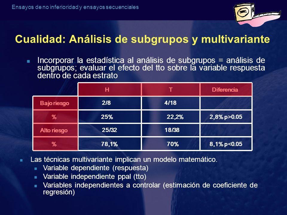 Cualidad: Análisis de subgrupos y multivariante