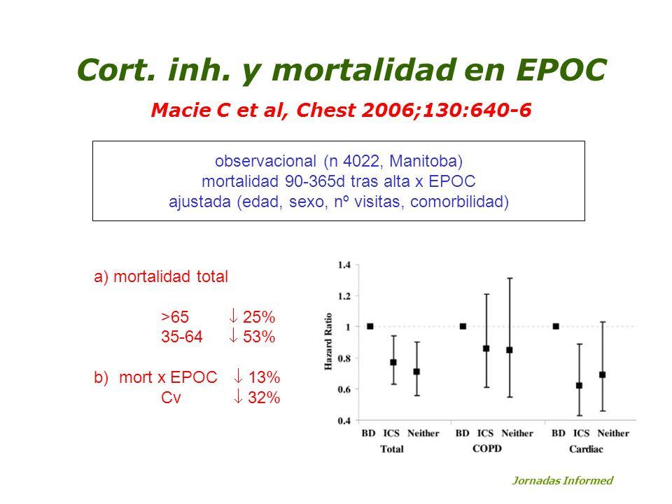 Cort. inh. y mortalidad en EPOC Macie C et al, Chest 2006;130:640-6