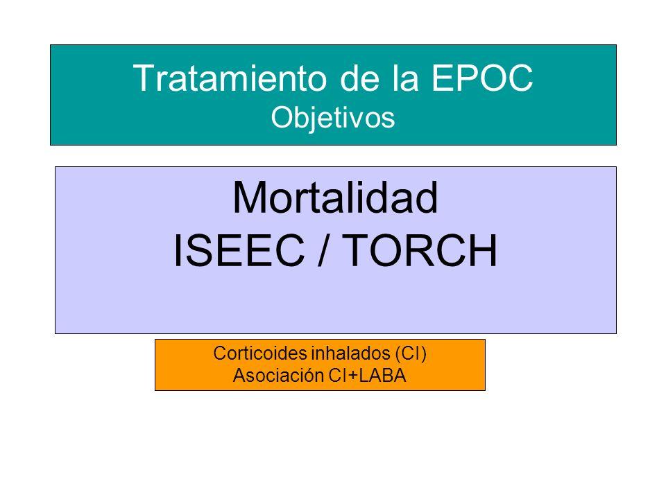 Tratamiento de la EPOC Objetivos