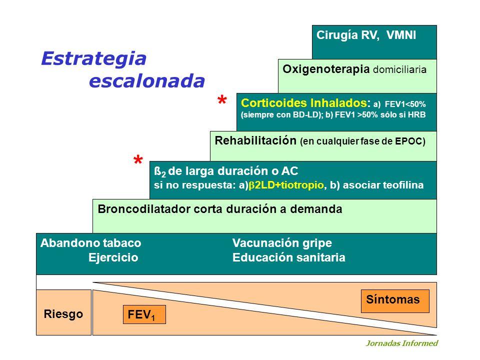 * * Estrategia escalonada Cirugía RV, VMNI Oxigenoterapia domiciliaria