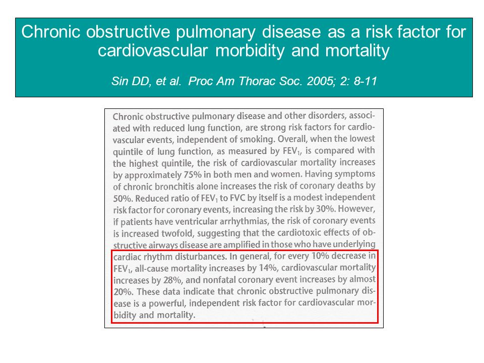 Chronic obstructive pulmonary disease as a risk factor for cardiovascular morbidity and mortality Sin DD, et al.