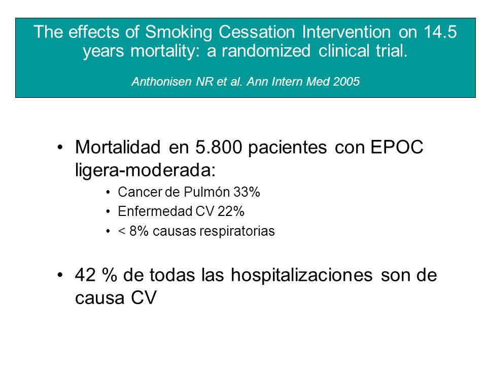 Mortalidad en 5.800 pacientes con EPOC ligera-moderada: