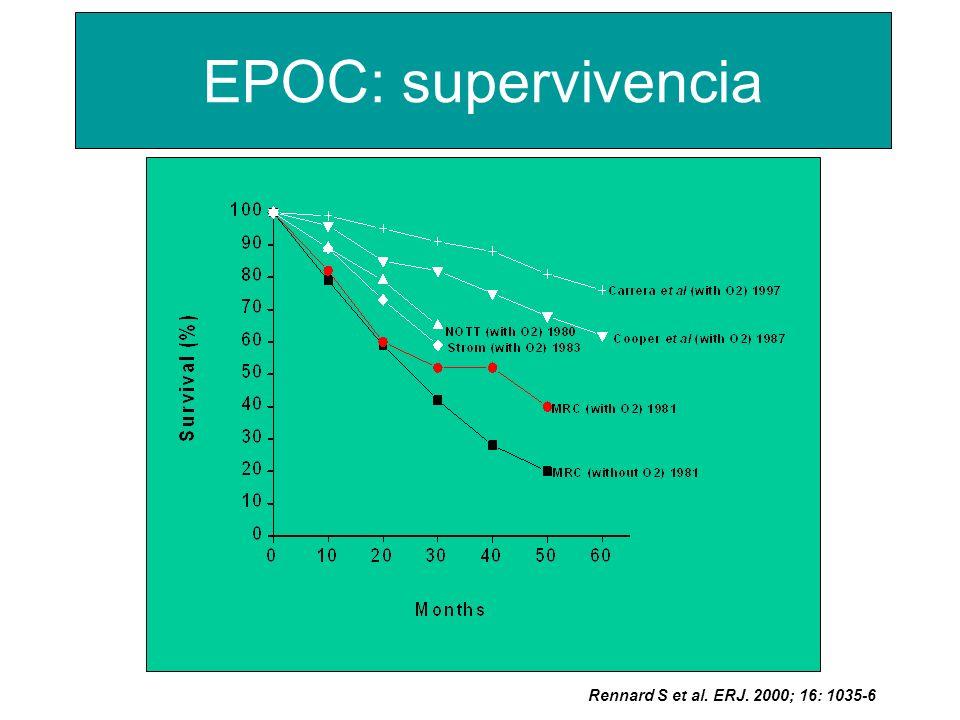 EPOC: supervivencia Rennard S et al. ERJ. 2000; 16: 1035-6