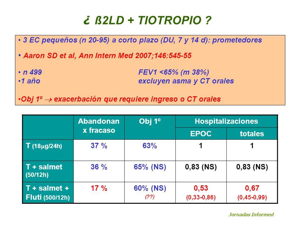 ¿ ß2LD + TIOTROPIO Aaron SD et al, Ann Intern Med 2007;146:545-55