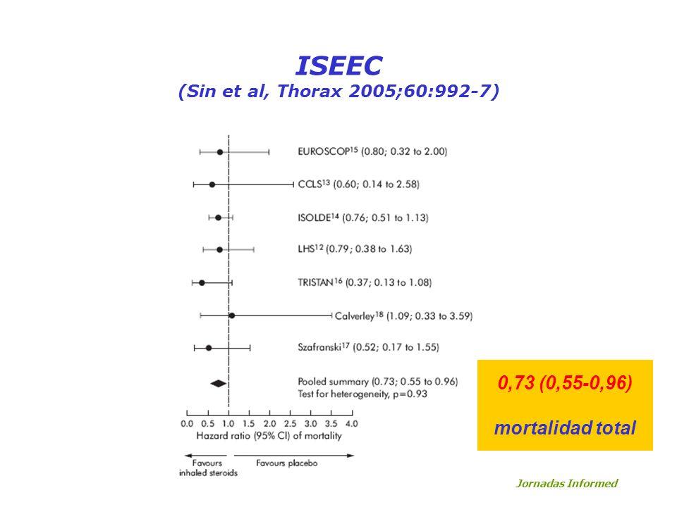 ISEEC (Sin et al, Thorax 2005;60:992-7)