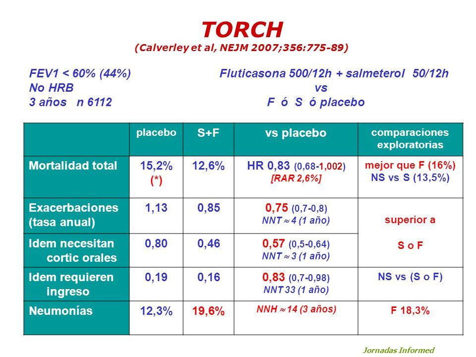 TORCH (Calverley et al, NEJM 2007;356:775-89)