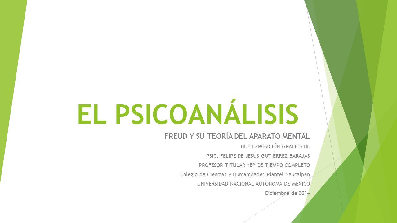 El psicoan lisis freud y su teor a del aparato mental for Colegio bolivar y freud