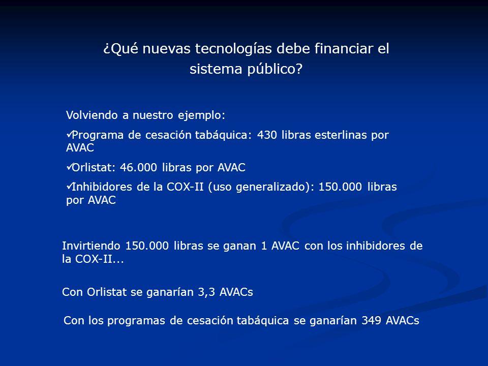 ¿Qué nuevas tecnologías debe financiar el sistema público