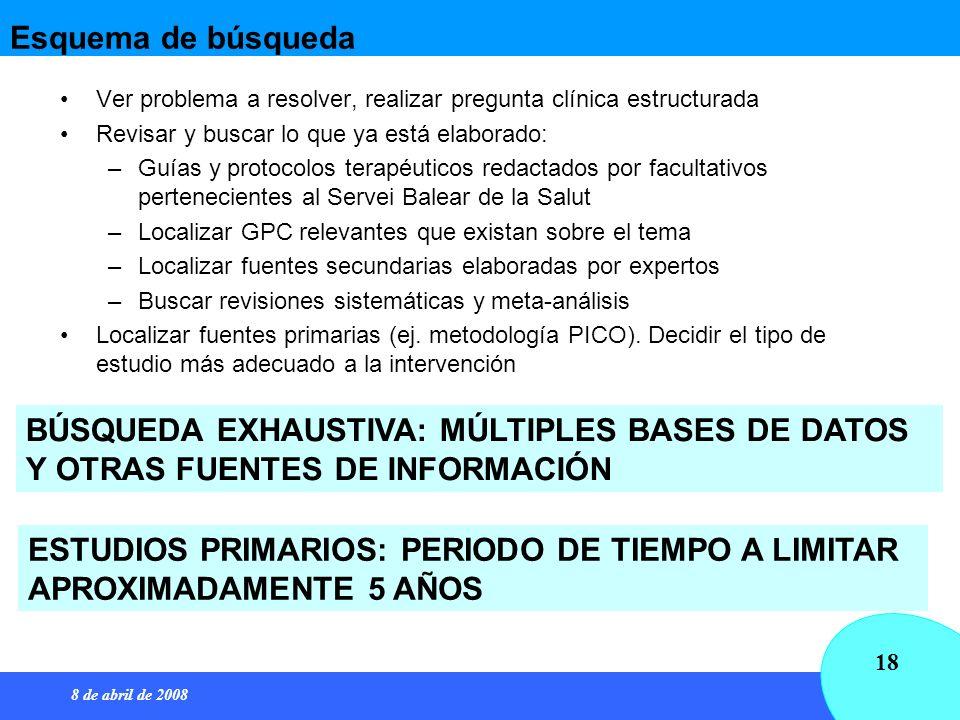 ESTUDIOS PRIMARIOS: PERIODO DE TIEMPO A LIMITAR APROXIMADAMENTE 5 AÑOS