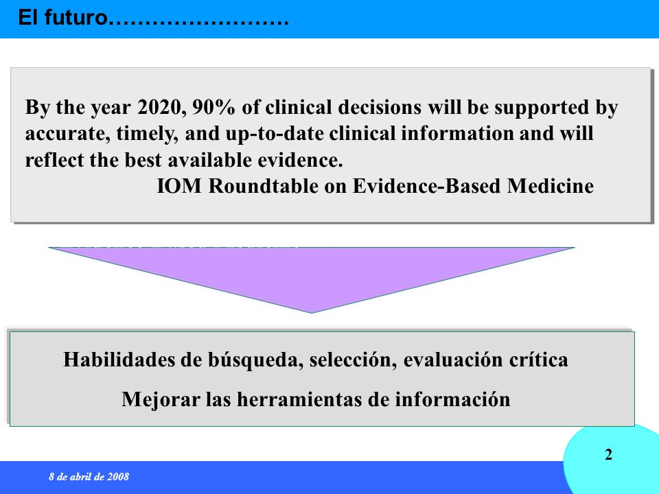IOM Roundtable on Evidence-Based Medicine