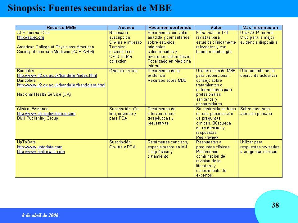 Sinopsis: Fuentes secundarias de MBE