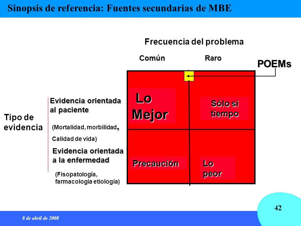 Lo Mejor Relevance Sinopsis de referencia: Fuentes secundarias de MBE