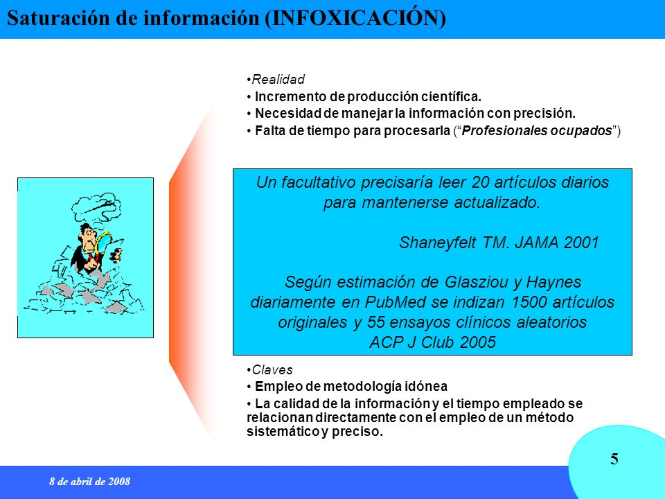 Saturación de información (INFOXICACIÓN)