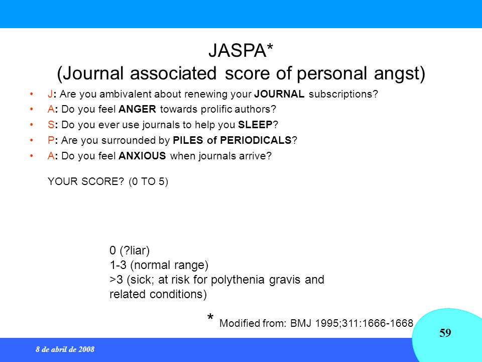 JASPA* (Journal associated score of personal angst)