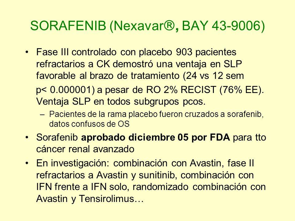 SORAFENIB (Nexavar, BAY 43-9006)