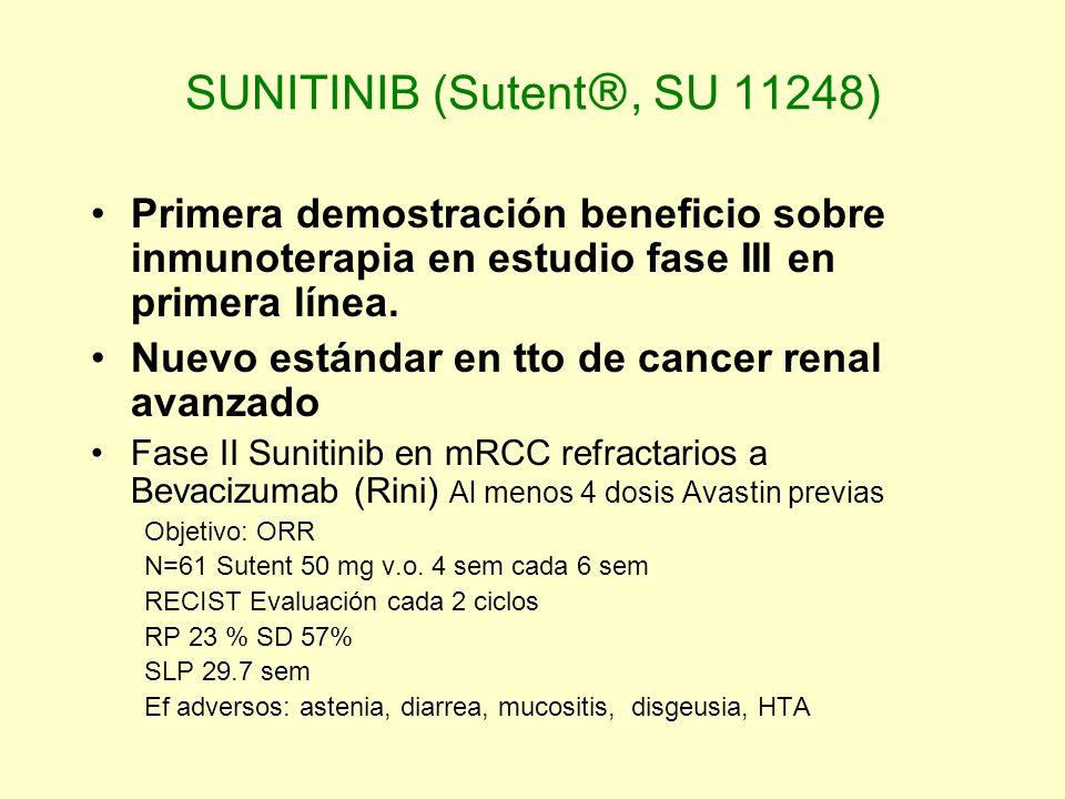 SUNITINIB (Sutent, SU 11248)