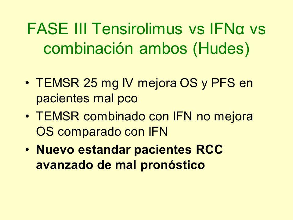 FASE III Tensirolimus vs IFNα vs combinación ambos (Hudes)